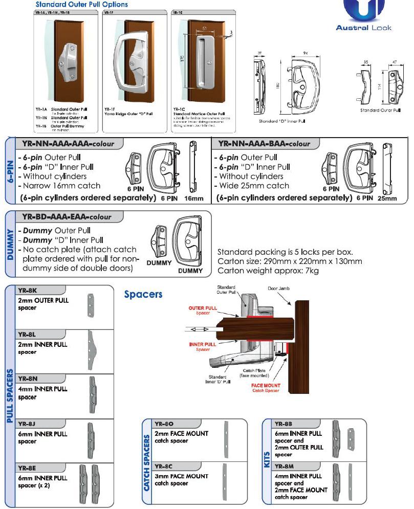 Sliding Door Locks